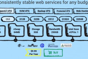 Secure Dragon LLC – VPS starting at $5/year – 9 US Locations