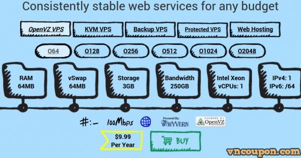 Secure Dragon LLC – VPS starting at $9.99/year – 9 US Locations