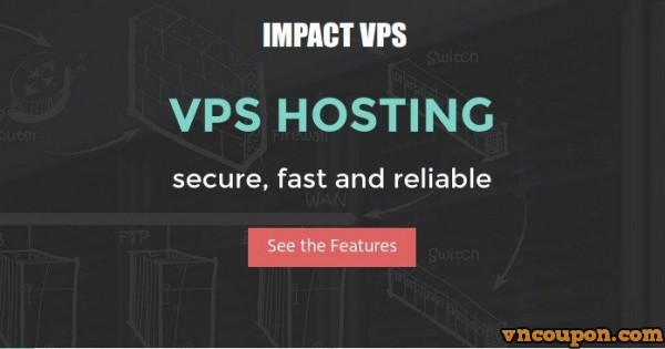 Impact VPS – 512MB RAM & 20GB SSD VPS from $12/Year