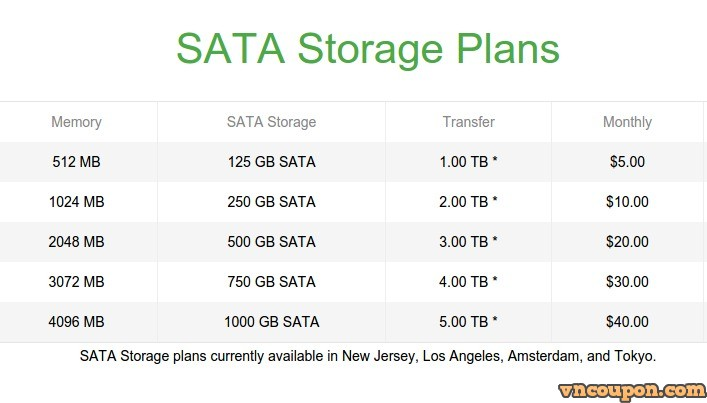 vultr-sata-storage-vps-plan