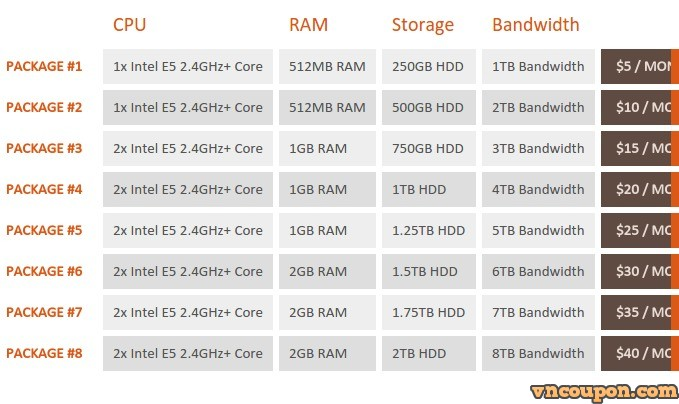 hosthatch-storage-vps-plans