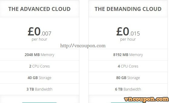 aboveclouds-cloud-vps-plan-3-and-4